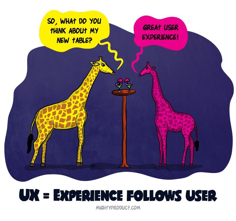 Семь уроков, которые я усвоил, занимаясь UX дизайном сайта Inbound