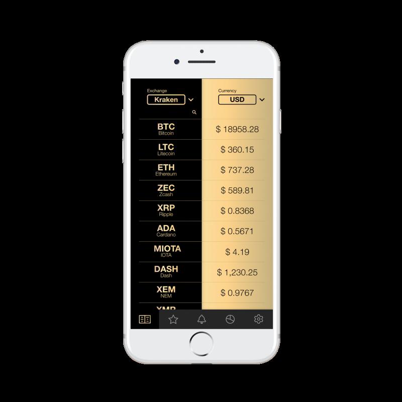 Процесс создания дизайна мобильного приложения с нуля